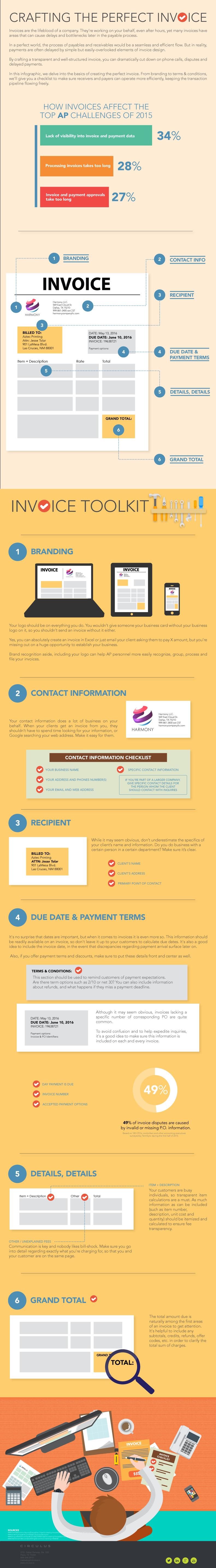 invoice_checklist