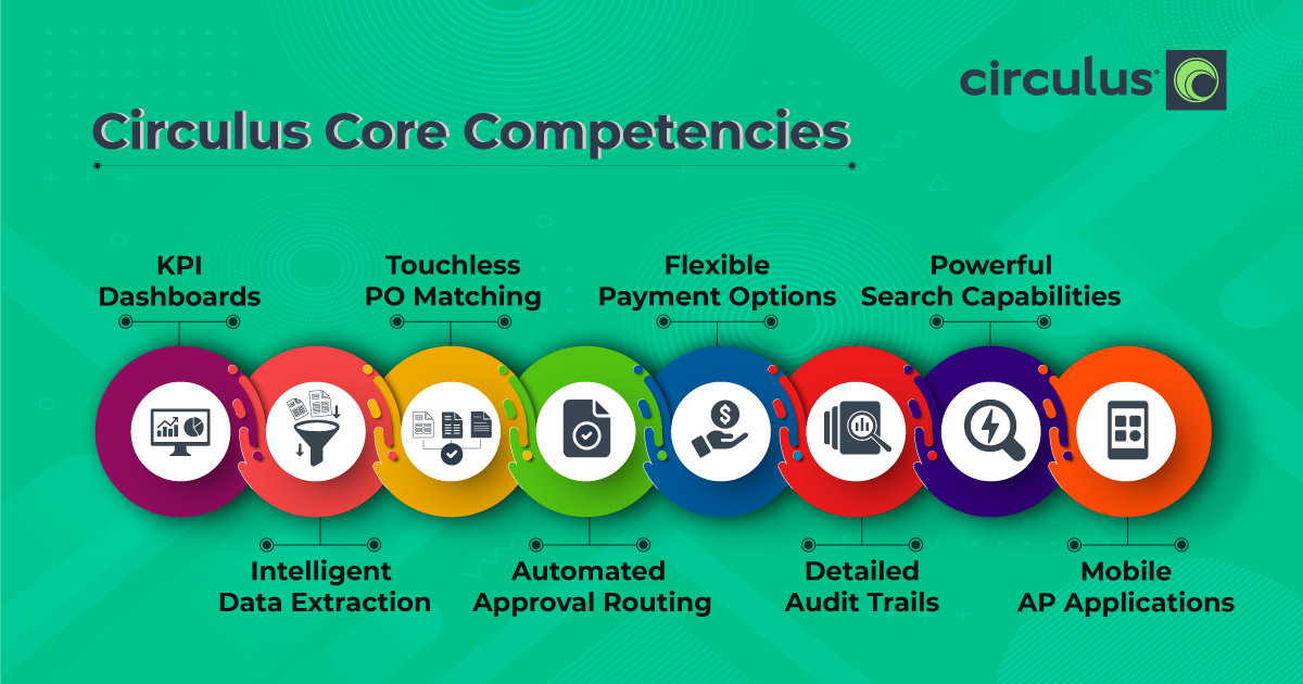 Boost your Accounts Payable Performance with Circulus!