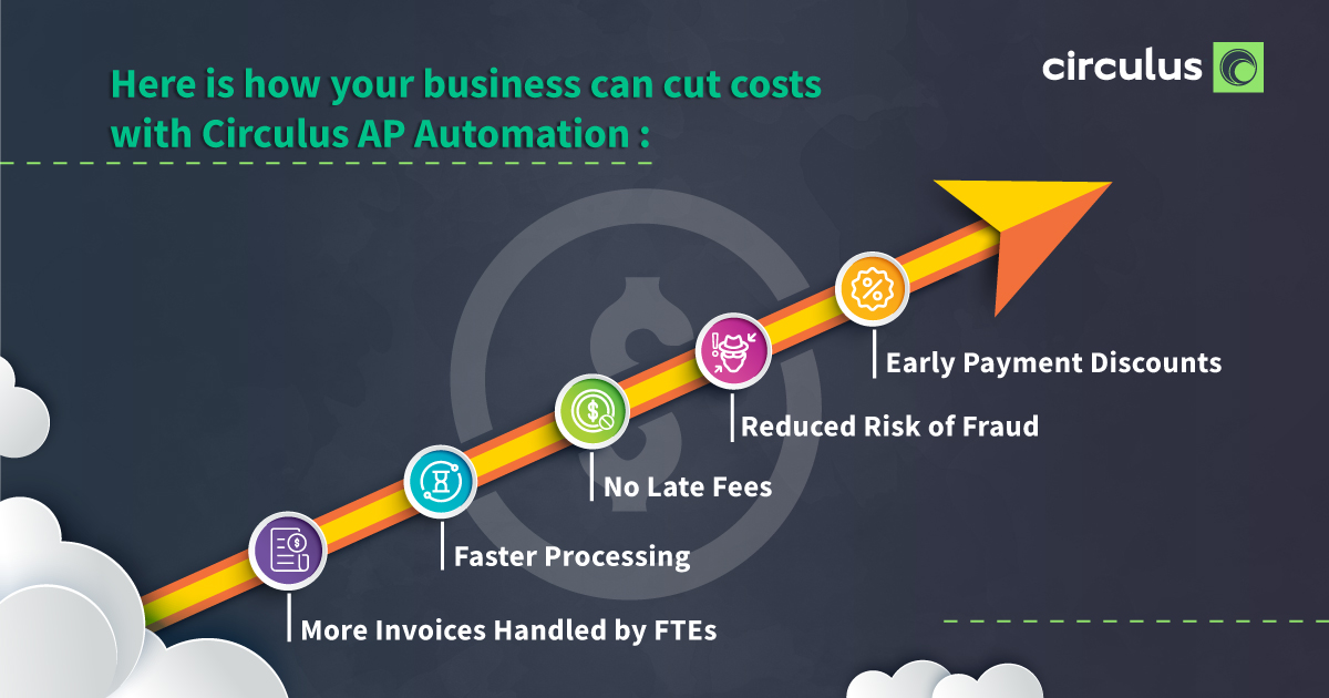 Cut costs & help your business soar higher with Circulus