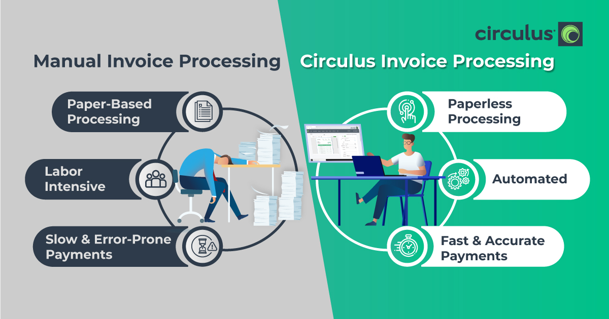 More Reasons to Shift to Automated Invoice Processing!