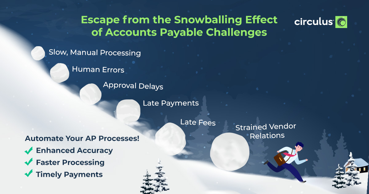 Conquer Accounts Payable Challenges with Circulus