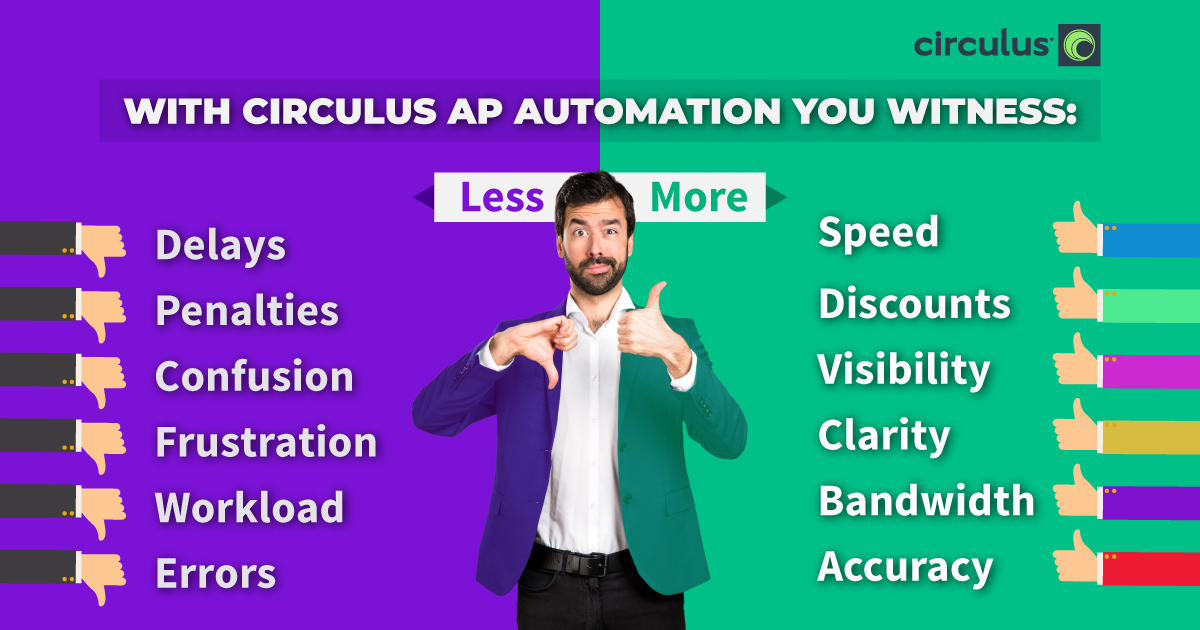 Streamline Your Accounts Payable with Circulus!