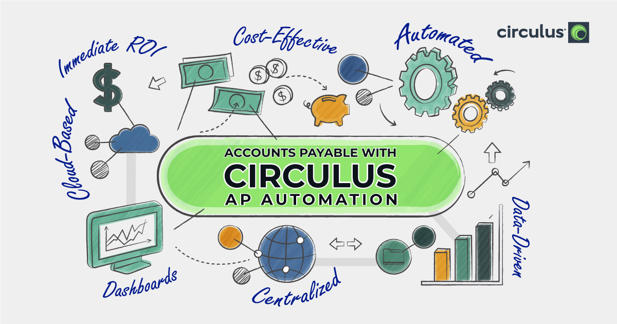 Surround Your AP with the Perks of Circulus AP Automation!