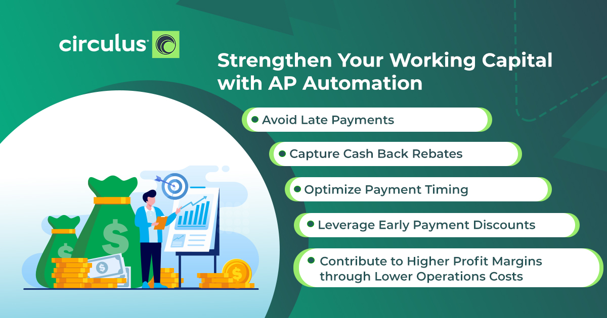 Strengthen Working Capital with Circulus
